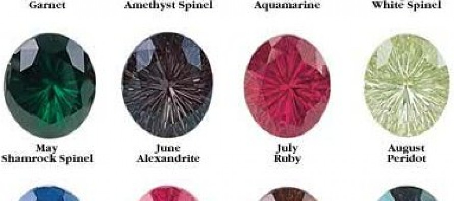 list of official birthstones for each month of the year